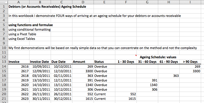 aging schedule