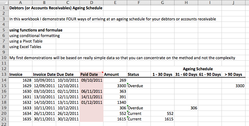 Debtors Accounts Receivable Ageing Schedule Video