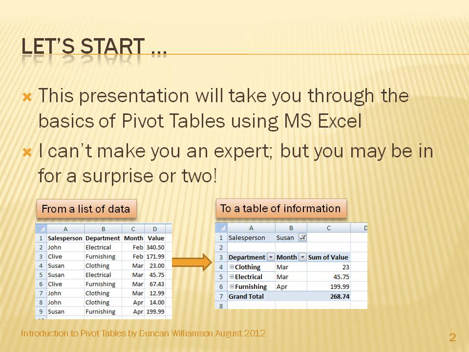 PPT Presentations   Excel with Excel Master