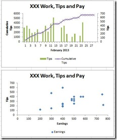 custs_tips_pay_chart2