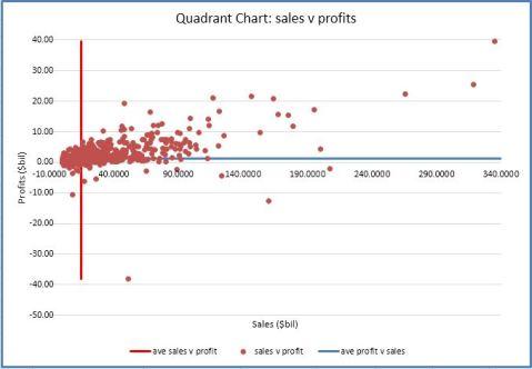quad_chart_1