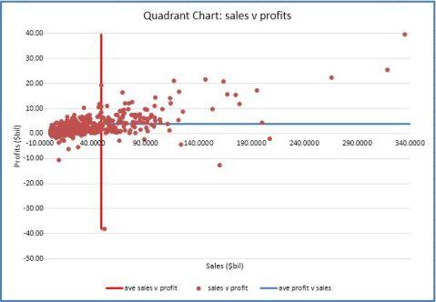 quad_chart_2