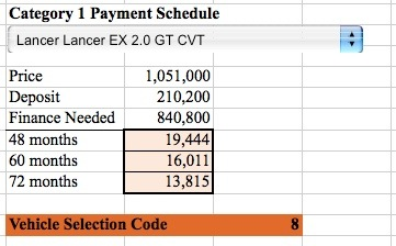 car loan schedule automated excel with excel master