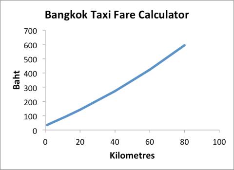 bkk_taxi_sched.jpg