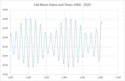 full_moon_4