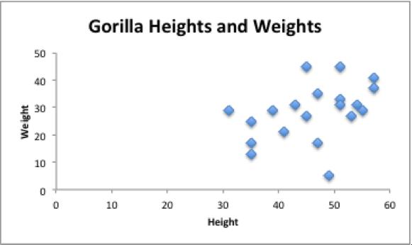 Skewness of data excel with excel master gorilla0kk ccuart Images