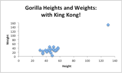 gorilla_KK