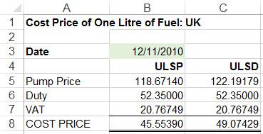 petrol_costs