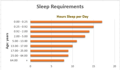 sleep_graph