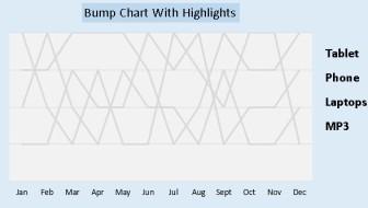 bump_chart_1