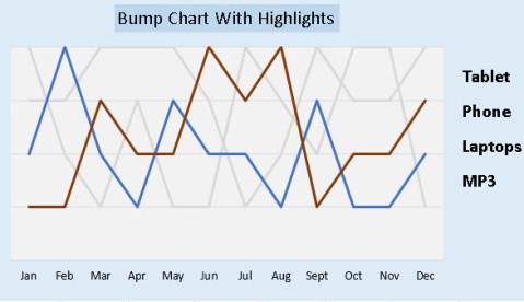 bump_chart_2