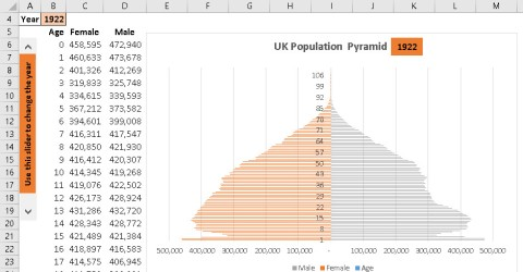 uk_pyramid_1922