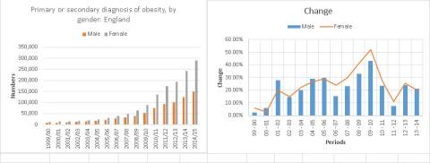 obesity_eng_2