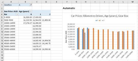 toyota_yaris_price_analysis