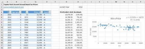 toyota_yaris_price_analysis_2