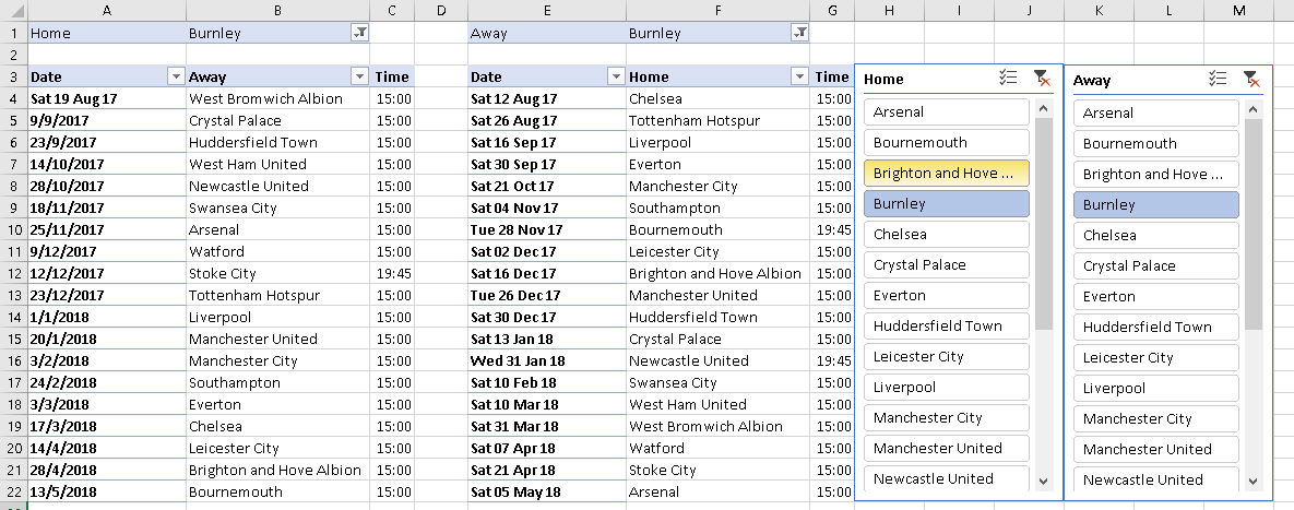 Epl 2017 18 Excel With Excel Master