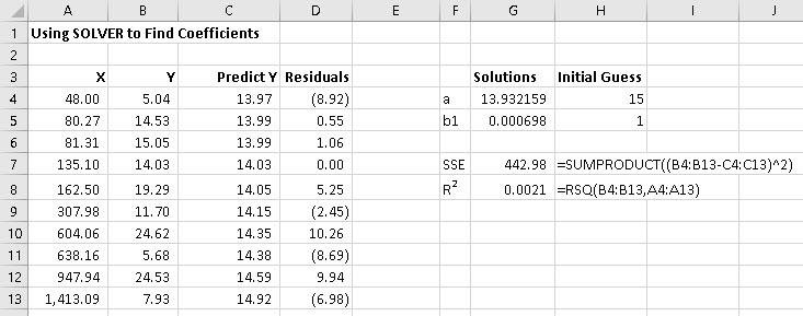 SOLVER Regression | Excel with Excel Master